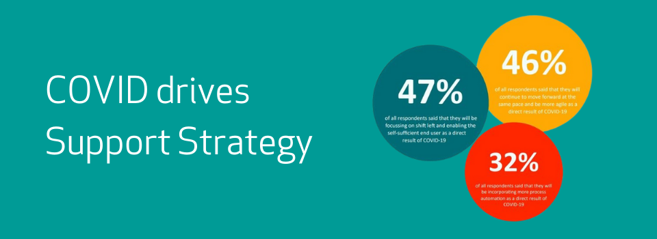 COVID priorities – pandemic drives IT support strategy